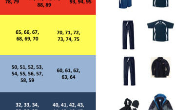 image from Temperature Chart To Help Kids Pick Their Clothes